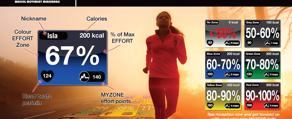 Get in the Zone with Myzone